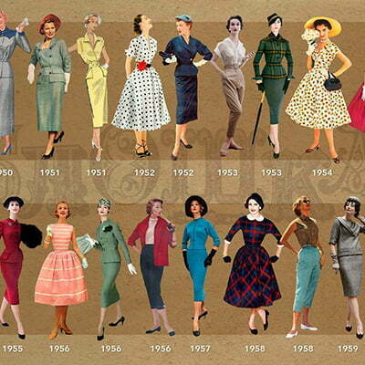 1950s Fashion History on Women's Clothing Influence