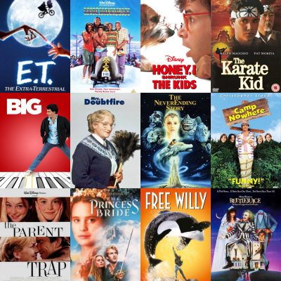 Kids Movies from the 80s: Which Family-friendly Movies Best Accompany Children through Childhood?